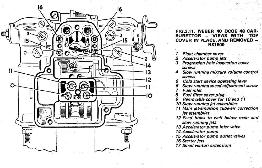 82 corvette engine wiring harness diagram  corvette  auto